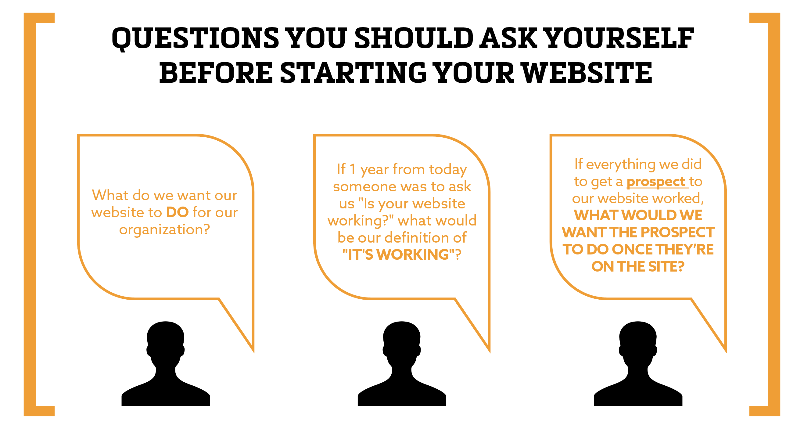 questions-to-ask-yourself-before-starting-website.png