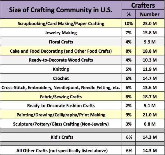 craft-industries-list