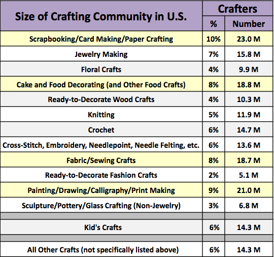 craft-industries-list
